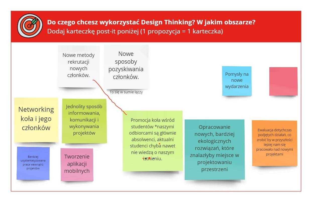 Cele uczestników i uczestniczek procesu